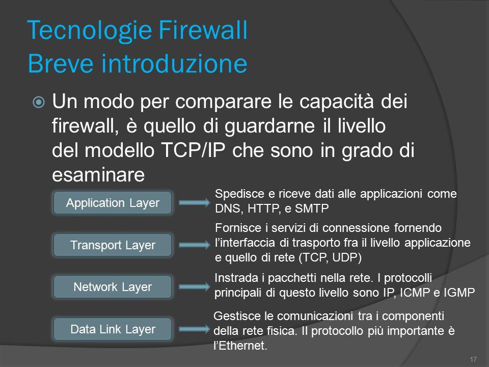 Tecnologie Firewall Breve introduzione  Un modo per comparare le capacità dei firewall, è quello di guardarne il livello del modello TCP/IP che sono in grado di esaminare 17 Application Layer Transport Layer Network Layer Data Link Layer Spedisce e riceve dati alle applicazioni come DNS, HTTP, e SMTP Instrada i pacchetti nella rete.