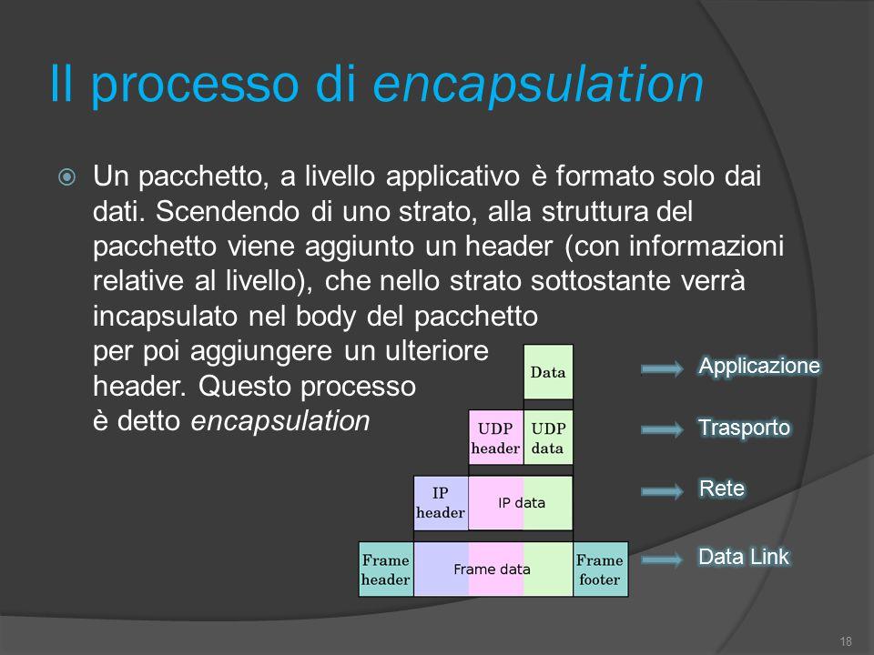 Il processo di encapsulation  Un pacchetto, a livello applicativo è formato solo dai dati. Scendendo di uno strato, alla struttura del pacchetto vien