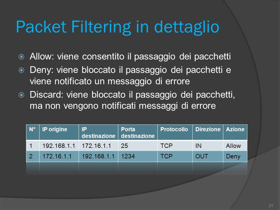 Packet Filtering in dettaglio  Allow: viene consentito il passaggio dei pacchetti  Deny: viene bloccato il passaggio dei pacchetti e viene notificato un messaggio di errore  Discard: viene bloccato il passaggio dei pacchetti, ma non vengono notificati messaggi di errore 21