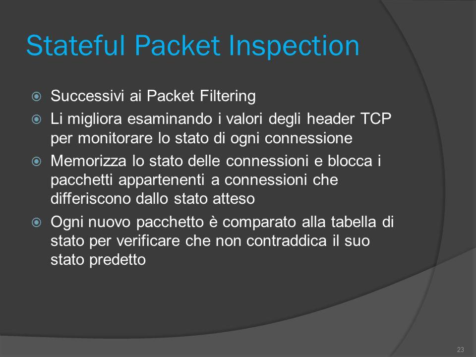 Stateful Packet Inspection  Successivi ai Packet Filtering  Li migliora esaminando i valori degli header TCP per monitorare lo stato di ogni connessione  Memorizza lo stato delle connessioni e blocca i pacchetti appartenenti a connessioni che differiscono dallo stato atteso  Ogni nuovo pacchetto è comparato alla tabella di stato per verificare che non contraddica il suo stato predetto 23
