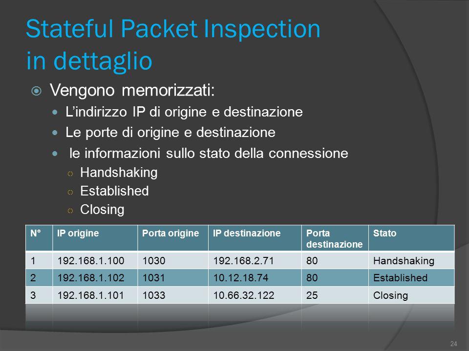 Stateful Packet Inspection in dettaglio  Vengono memorizzati: L'indirizzo IP di origine e destinazione Le porte di origine e destinazione le informaz