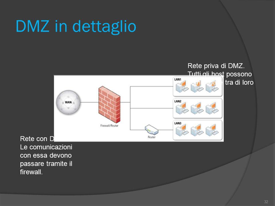 DMZ in dettaglio 32 Rete priva di DMZ. Tutti gli host possono comunicare tra di loro Rete con DMZ. Le comunicazioni con essa devono passare tramite il