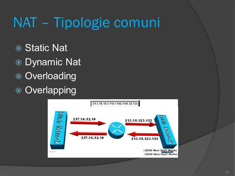 NAT – Tipologie comuni  Static Nat  Dynamic Nat  Overloading  Overlapping 37