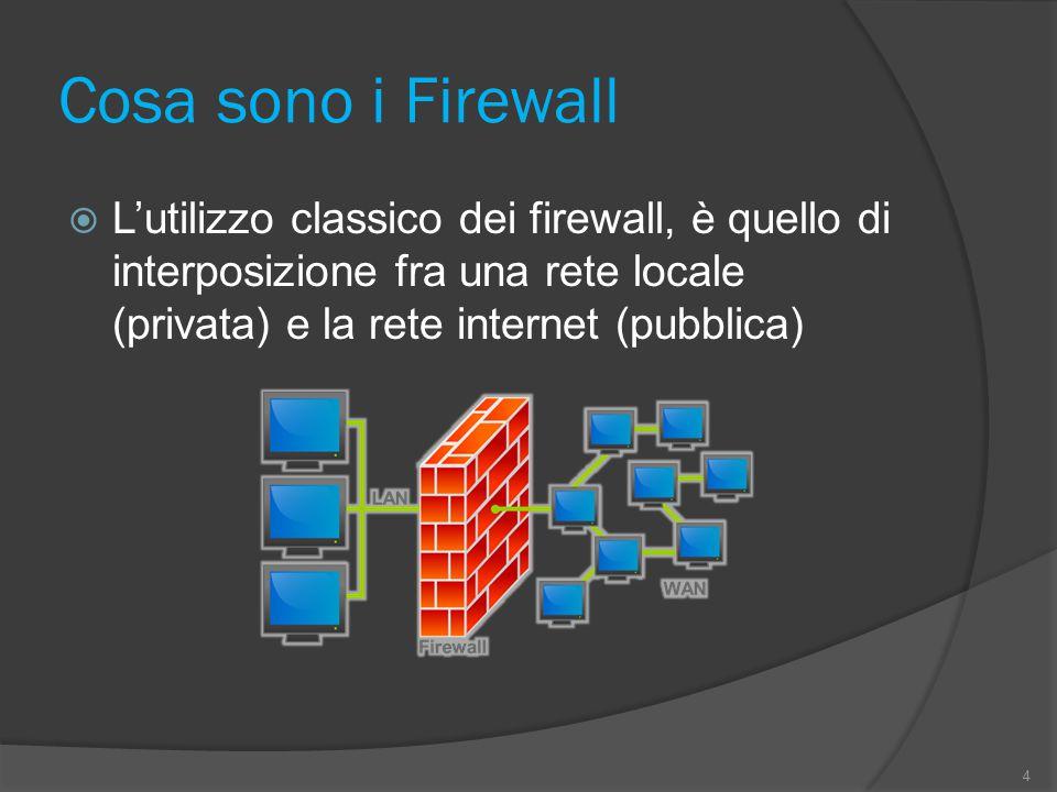 Cosa sono i Firewall  L'utilizzo classico dei firewall, è quello di interposizione fra una rete locale (privata) e la rete internet (pubblica) 4