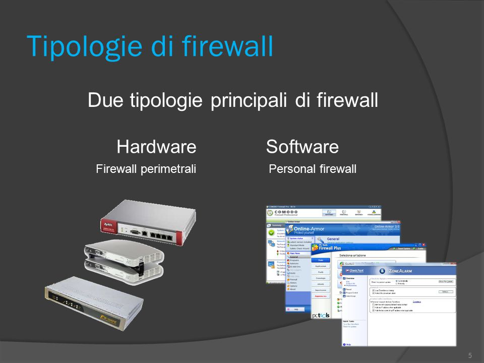 Tipologie di firewall Due tipologie principali di firewall 5 HardwareSoftware Firewall perimetraliPersonal firewall