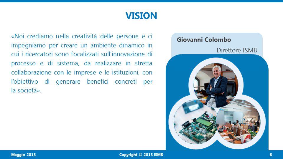Copyright © 2015 ISMB 8 Maggio 2015 VISION «Noi crediamo nella creatività delle persone e ci impegniamo per creare un ambiente dinamico in cui i ricercatori sono focalizzati sull'innovazione di processo e di sistema, da realizzare in stretta collaborazione con le imprese e le istituzioni, con l'obiettivo di generare benefici concreti per la società».