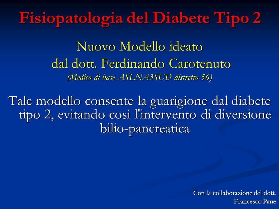 Fisiopatologia del Diabete Tipo 2 Nuovo Modello ideato dal dott. Ferdinando Carotenuto dal dott. Ferdinando Carotenuto (Medico di base ASLNA3SUD distr