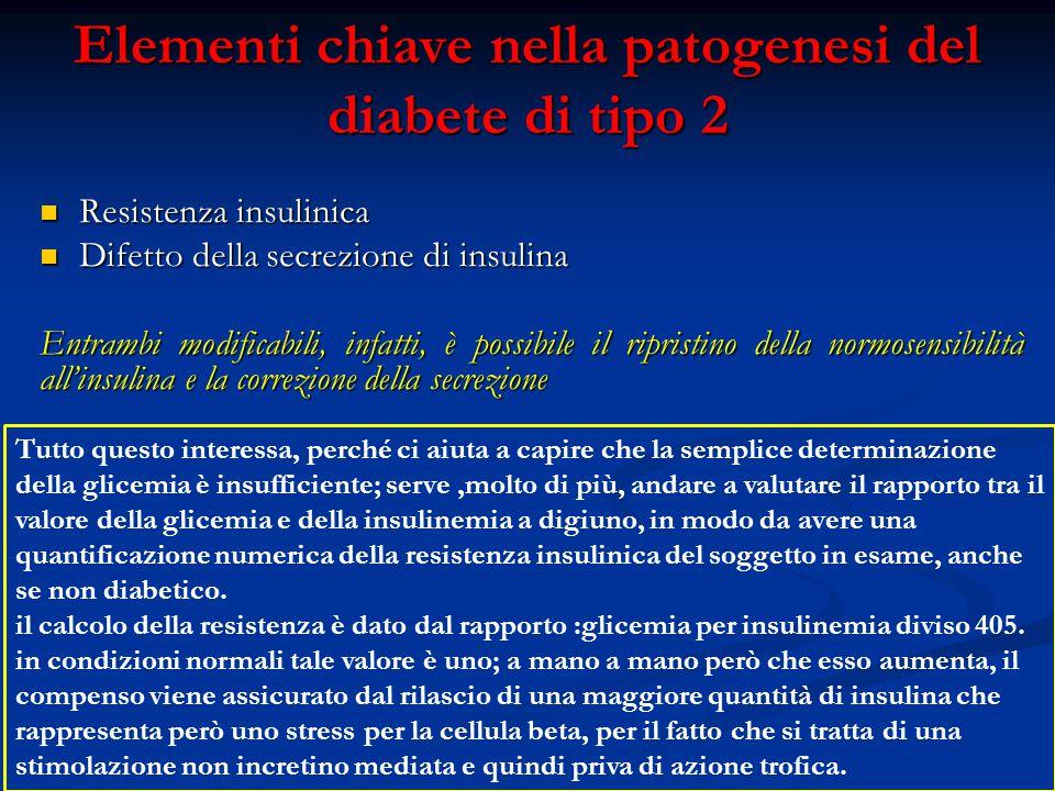 Elementi chiave nella patogenesi del diabete di tipo 2 Resistenza insulinica Resistenza insulinica Difetto della secrezione di insulina Difetto della