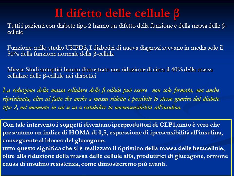 Il difetto delle cellule β Tutti i pazienti con diabete tipo 2 hanno un difetto della funzione e della massa delle β- cellule Funzione: nello studio U