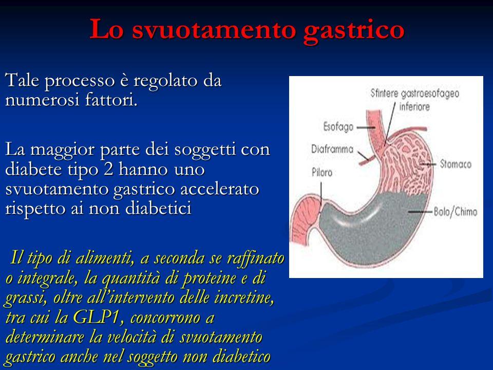 Lo svuotamento gastrico Tale processo è regolato da numerosi fattori. La maggior parte dei soggetti con diabete tipo 2 hanno uno svuotamento gastrico