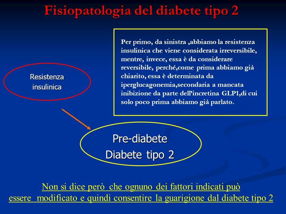 Fisiopatologia del diabete tipo 2 Resistenzainsulinica Pre-diabete Diabete tipo 2 Non si dice però che ognuno dei fattori indicati può essere modifica