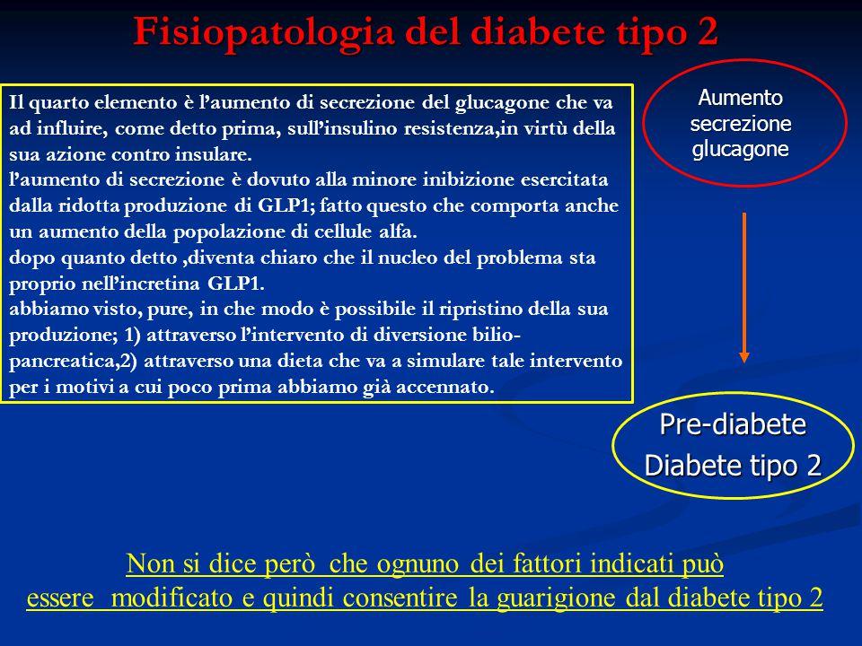 Fisiopatologia del diabete tipo 2 Pre-diabete Diabete tipo 2 Aumento secrezione glucagone Non si dice però che ognuno dei fattori indicati può essere