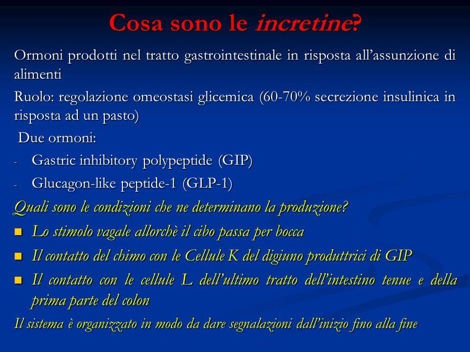 Cosa sono le incretine? Ormoni prodotti nel tratto gastrointestinale in risposta all'assunzione di alimenti Ruolo: regolazione omeostasi glicemica (60