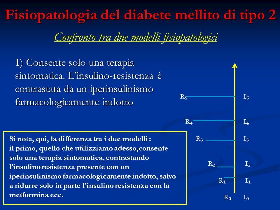 Fisiopatologia del diabete mellito di tipo 2 1) Consente solo una terapia sintomatica. L'insulino-resistenza è contrastata da un iperinsulinismo farma