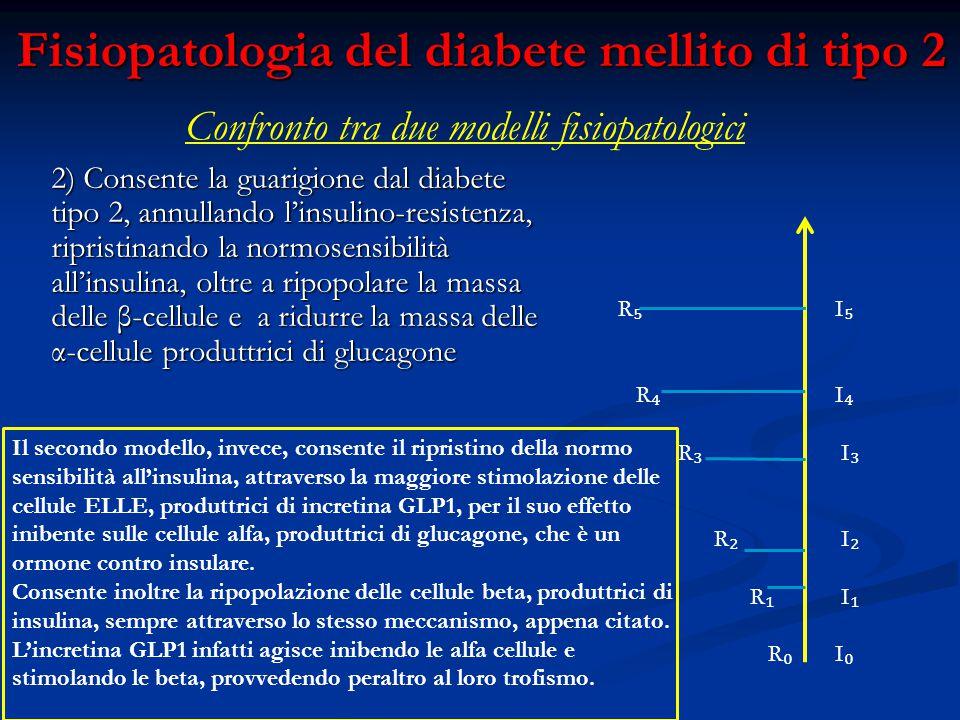 Fisiopatologia del diabete mellito di tipo 2 2) Consente la guarigione dal diabete tipo 2, annullando l'insulino-resistenza, ripristinando la normosen