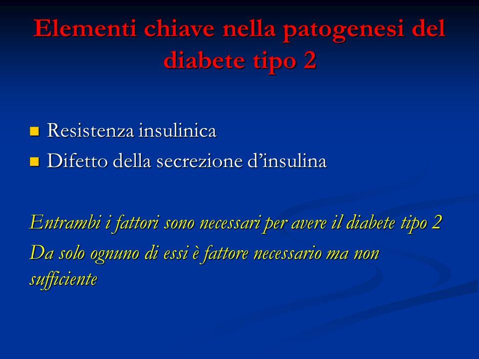Elementi chiave nella patogenesi del diabete tipo 2 Resistenza insulinica Resistenza insulinica Difetto della secrezione d'insulina Difetto della secr
