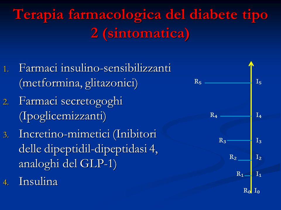 Terapia farmacologica del diabete tipo 2 (sintomatica) 1. Farmaci insulino-sensibilizzanti (metformina, glitazonici) 2. Farmaci secretogoghi (Ipoglice