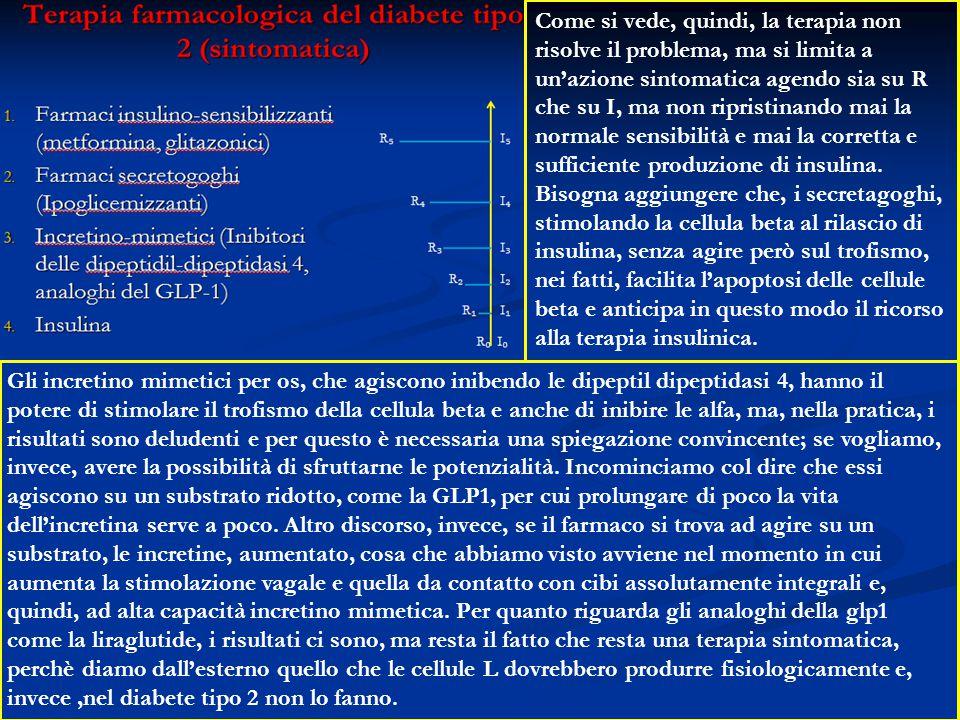 Come si vede, quindi, la terapia non risolve il problema, ma si limita a un'azione sintomatica agendo sia su R che su I, ma non ripristinando mai la n