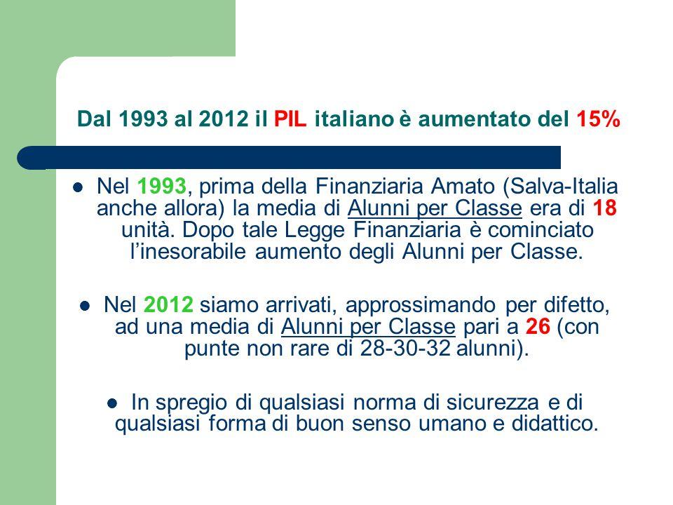 Dal 1993 al 2012 il PIL italiano è aumentato del 15% Nel 1993, prima della Finanziaria Amato (Salva-Italia anche allora) la media di Alunni per Classe era di 18 unità.