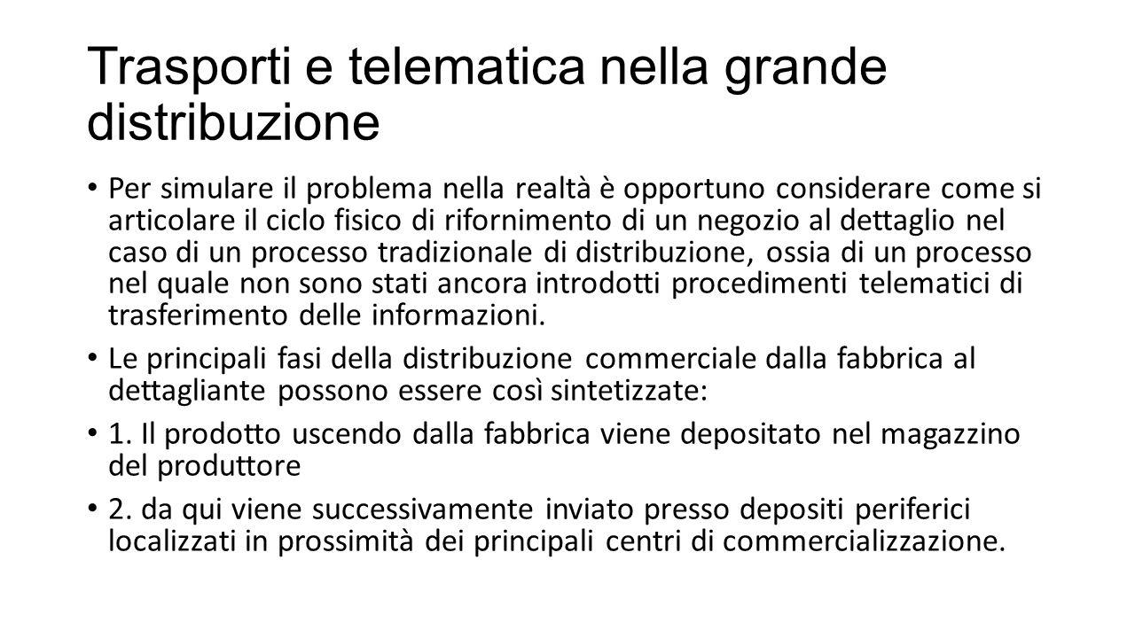 Trasporti e telematica nella grande distribuzione 3.