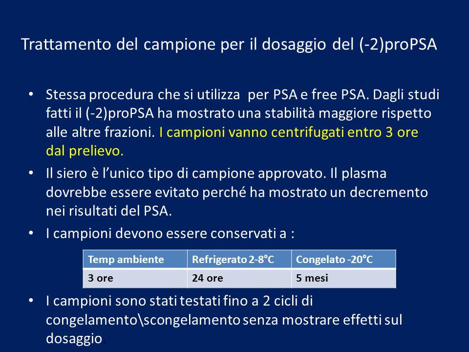Trattamento del campione per il dosaggio del (-2)proPSA Stessa procedura che si utilizza per PSA e free PSA. Dagli studi fatti il (-2)proPSA ha mostra