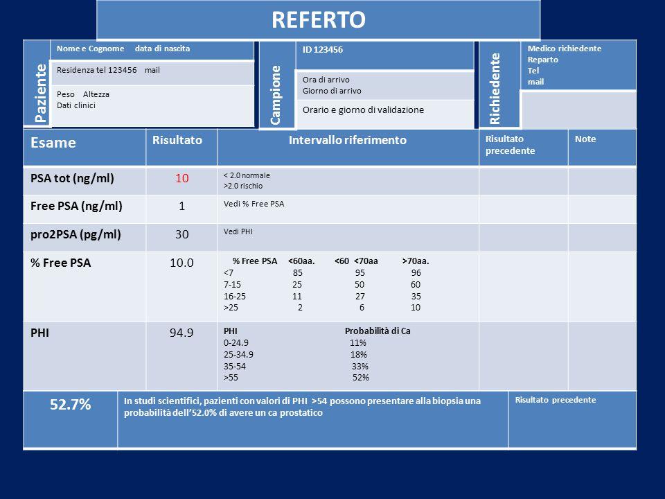 Paziente Nome e Cognome data di nascita Residenza tel 123456 mail Peso Altezza Dati clinici Esame RisultatoIntervallo riferimento Risultato precedente