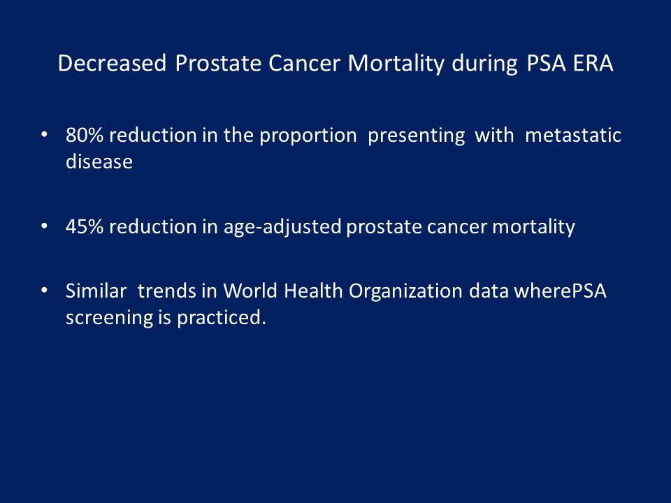 Reattività crociata E' stata studiata la reattività crociata di (-2)proPSA, di altre isoforme di PSA (PSA-ACT, fPSA, (-4)proPSA, (-5/- 7)proPSA, e BPSA) è inferiore al 5%.
