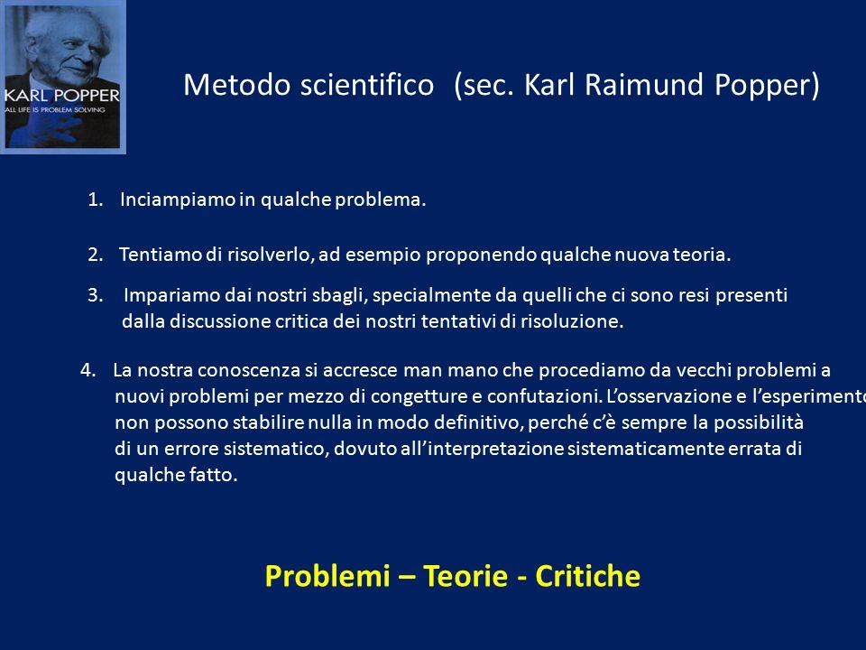 Metodo scientifico (sec. Karl Raimund Popper) 1.Inciampiamo in qualche problema. 2. Tentiamo di risolverlo, ad esempio proponendo qualche nuova teoria