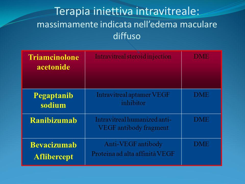 Triamcinolone acetonide Intravitreal steroid injectionDME Pegaptanib sodium Intravitreal aptamer VEGF inhibitor DME Ranibizumab Intravitreal humanized