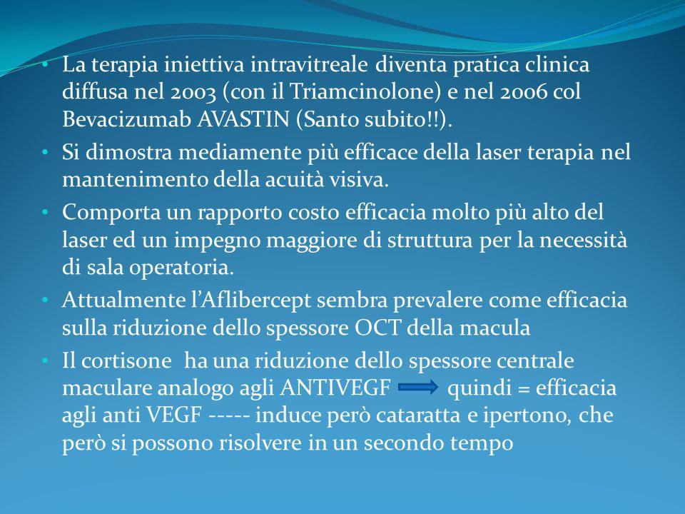 La terapia iniettiva intravitreale diventa pratica clinica diffusa nel 2003 (con il Triamcinolone) e nel 2006 col Bevacizumab AVASTIN (Santo subito!!)