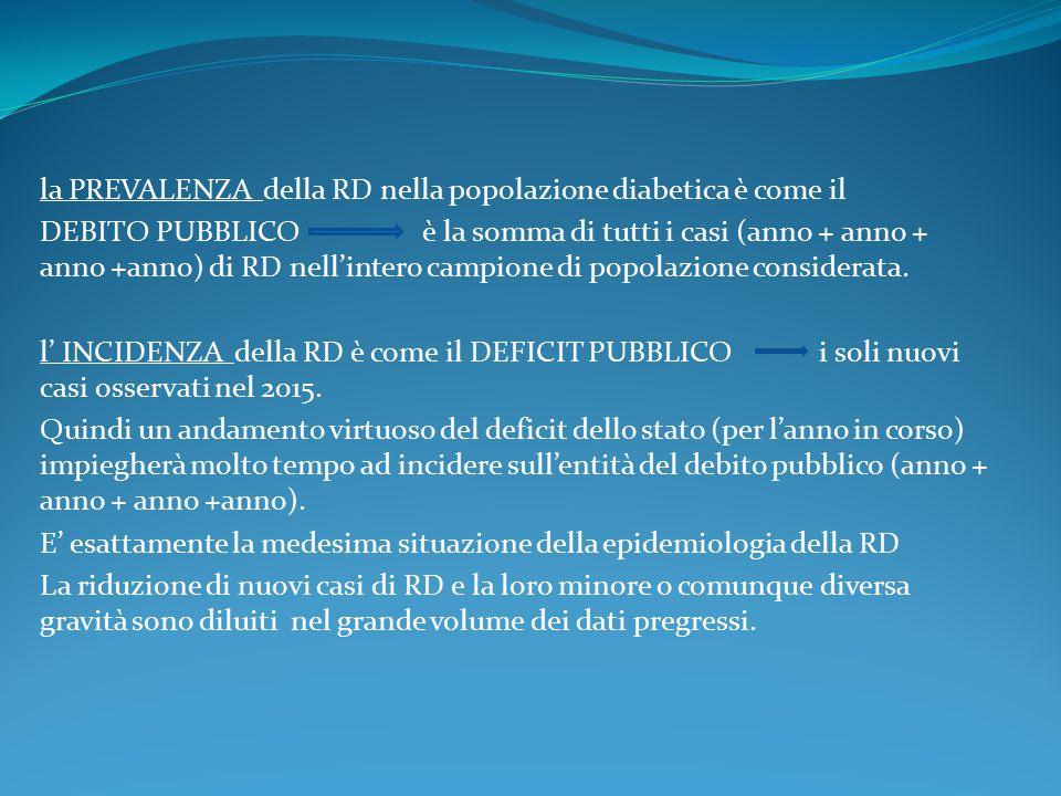 la PREVALENZA della RD nella popolazione diabetica è come il DEBITO PUBBLICO è la somma di tutti i casi (anno + anno + anno +anno) di RD nell'intero c