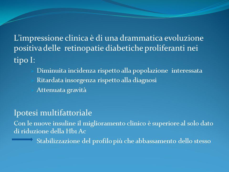 L'impressione clinica è di una drammatica evoluzione positiva delle retinopatie diabetiche proliferanti nei tipo I:  Diminuita incidenza rispetto all