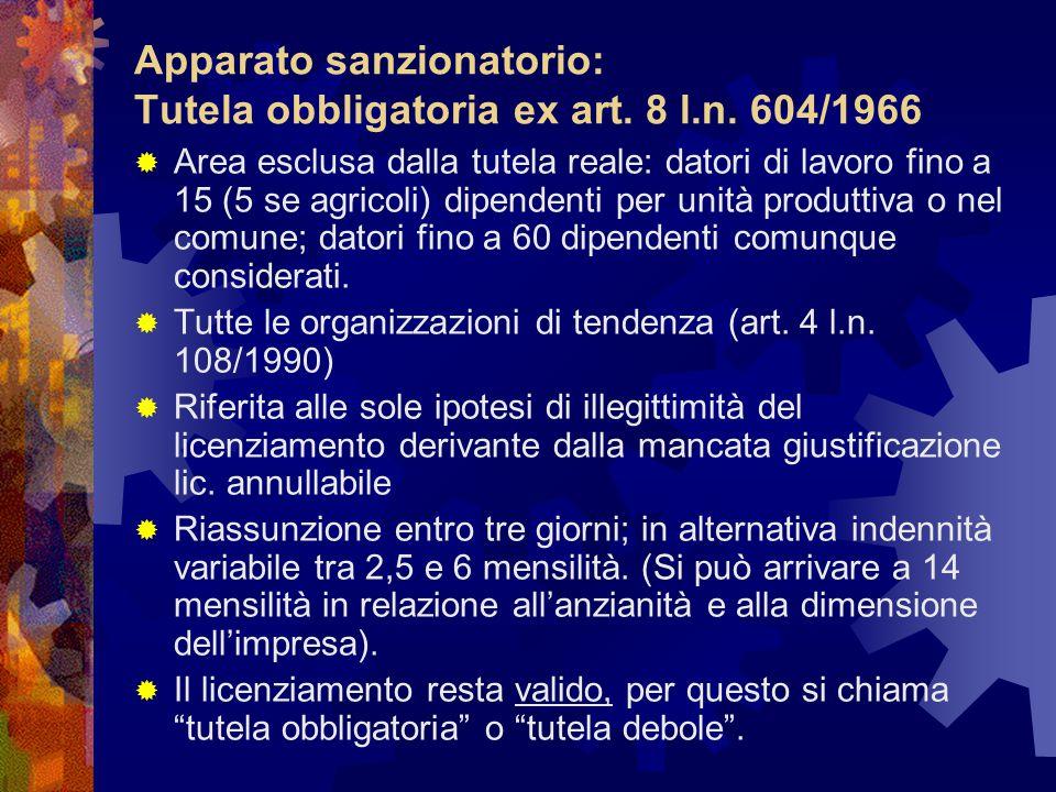 Apparato sanzionatorio: Tutela obbligatoria ex art. 8 l.n. 604/1966  Area esclusa dalla tutela reale: datori di lavoro fino a 15 (5 se agricoli) dipe