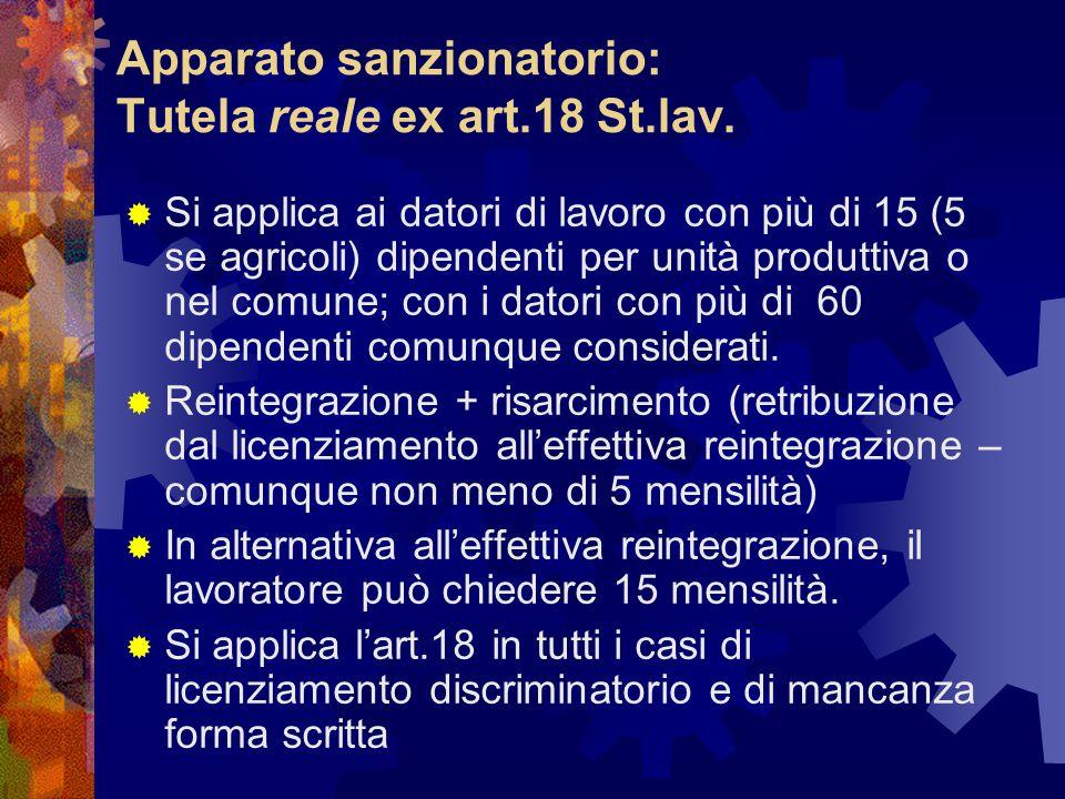 Apparato sanzionatorio: Tutela reale ex art.18 St.lav.  Si applica ai datori di lavoro con più di 15 (5 se agricoli) dipendenti per unità produttiva