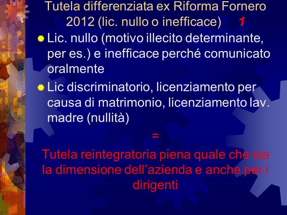 Tutela differenziata ex Riforma Fornero 2012 (lic. nullo o inefficace) 1  Lic. nullo (motivo illecito determinante, per es.) e inefficace perché comu