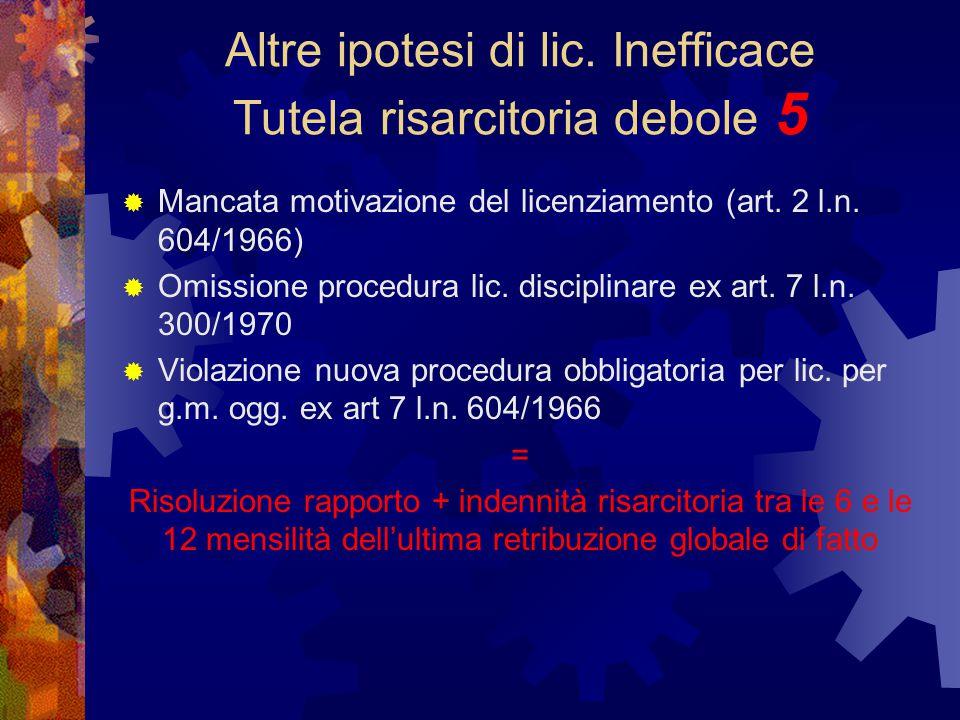Altre ipotesi di lic. Inefficace Tutela risarcitoria debole 5  Mancata motivazione del licenziamento (art. 2 l.n. 604/1966)  Omissione procedura lic