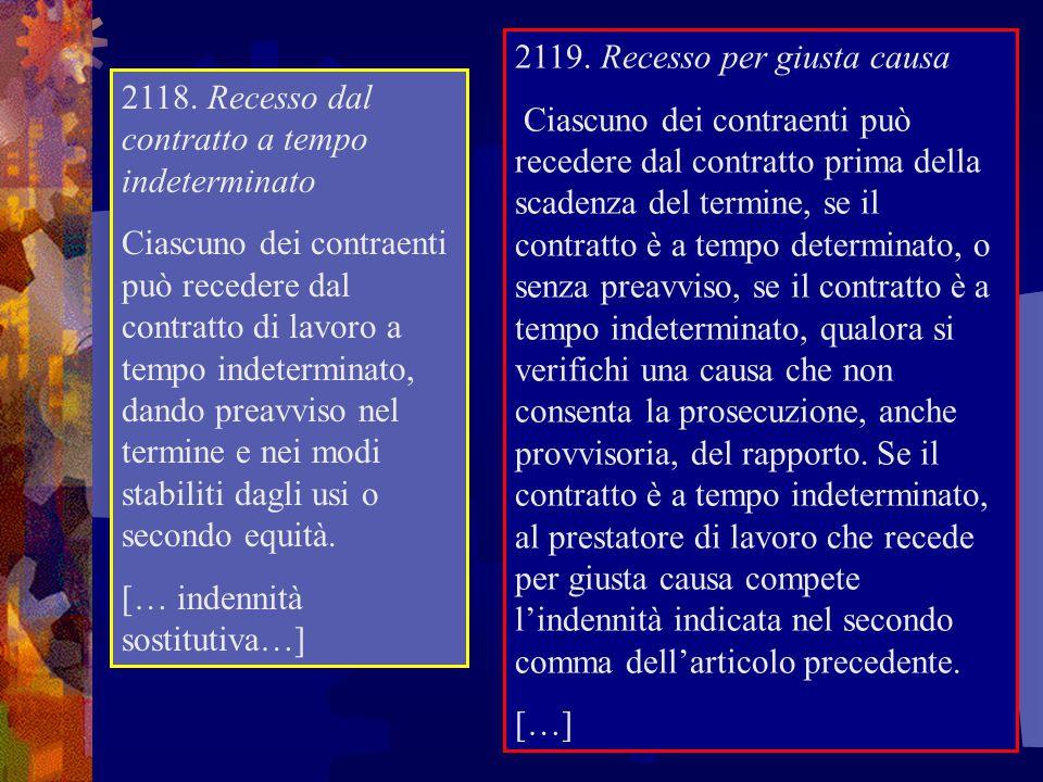 2118. Recesso dal contratto a tempo indeterminato Ciascuno dei contraenti può recedere dal contratto di lavoro a tempo indeterminato, dando preavviso