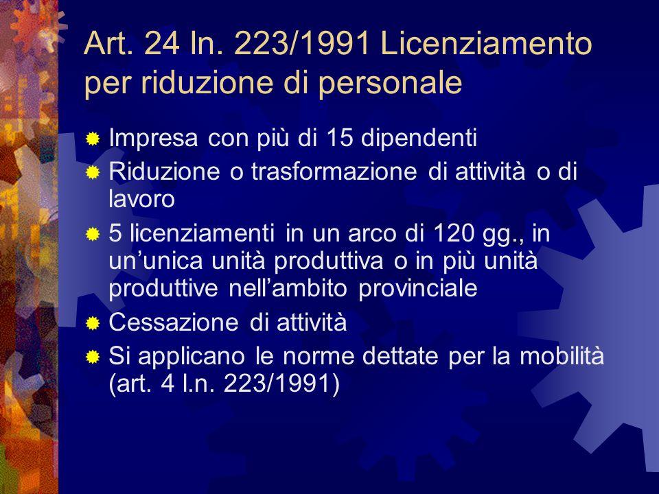 Art. 24 ln. 223/1991 Licenziamento per riduzione di personale  Impresa con più di 15 dipendenti  Riduzione o trasformazione di attività o di lavoro