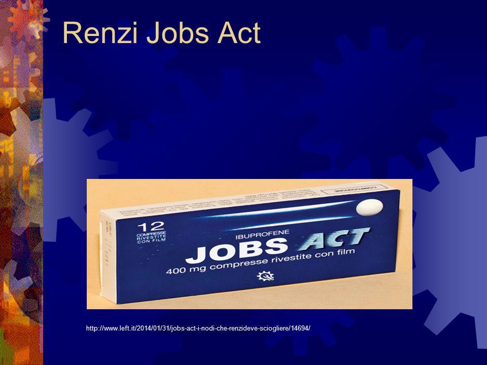 Renzi Jobs Act http://www.left.it/2014/01/31/jobs-act-i-nodi-che-renzideve-sciogliere/14694/