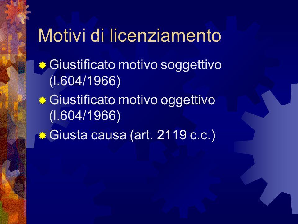 Motivi di licenziamento  Giustificato motivo soggettivo (l.604/1966)  Giustificato motivo oggettivo (l.604/1966)  Giusta causa (art. 2119 c.c.)