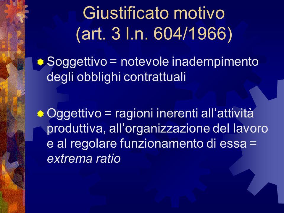Giustificato motivo (art. 3 l.n. 604/1966)  Soggettivo = notevole inadempimento degli obblighi contrattuali  Oggettivo = ragioni inerenti all'attivi