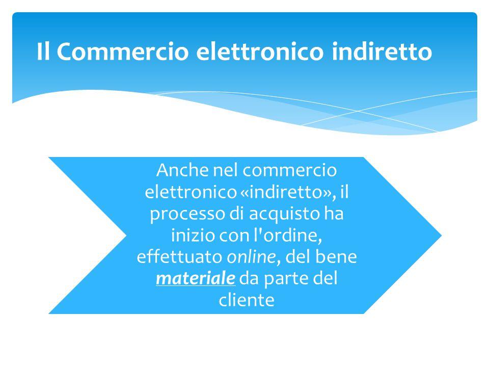 Anche nel commercio elettronico «indiretto», il processo di acquisto ha inizio con l ordine, effettuato online, del bene materiale da parte del cliente Il Commercio elettronico indiretto