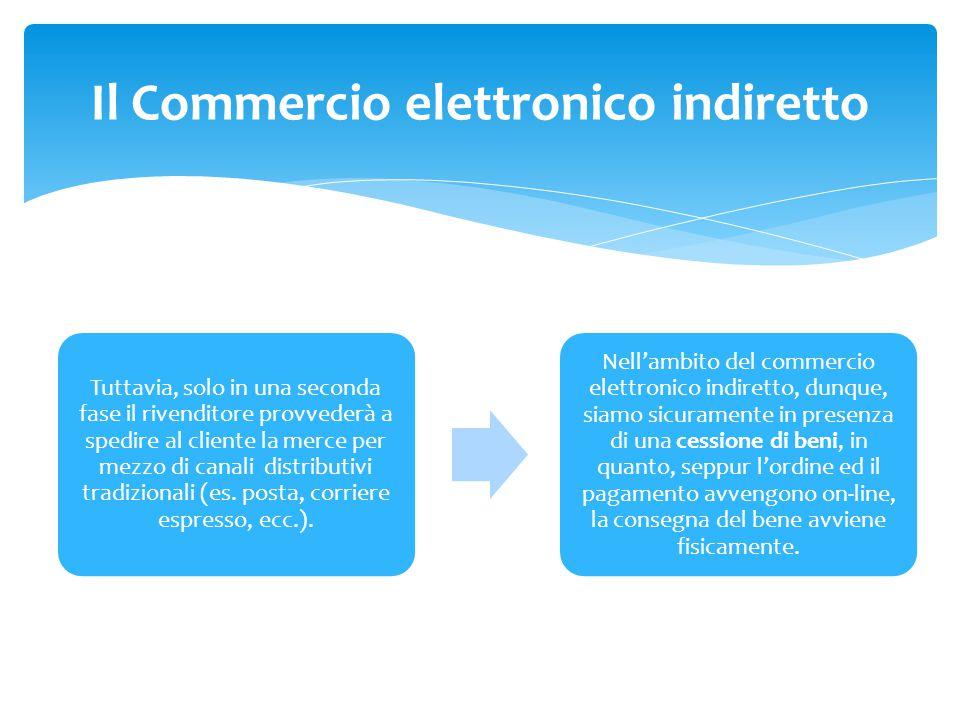 Tuttavia, solo in una seconda fase il rivenditore provvederà a spedire al cliente la merce per mezzo di canali distributivi tradizionali (es. posta, c