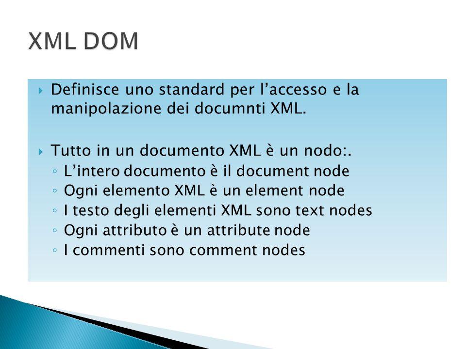  Definisce uno standard per l'accesso e la manipolazione dei documnti XML.  Tutto in un documento XML è un nodo:. ◦ L'intero documento è il document