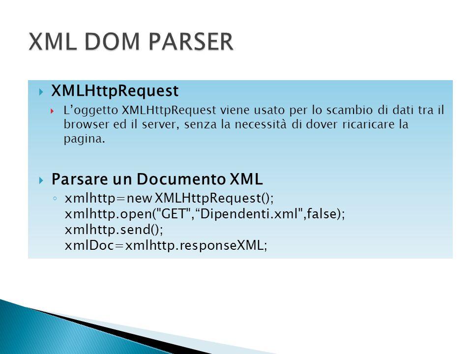  XMLHttpRequest  L'oggetto XMLHttpRequest viene usato per lo scambio di dati tra il browser ed il server, senza la necessità di dover ricaricare la