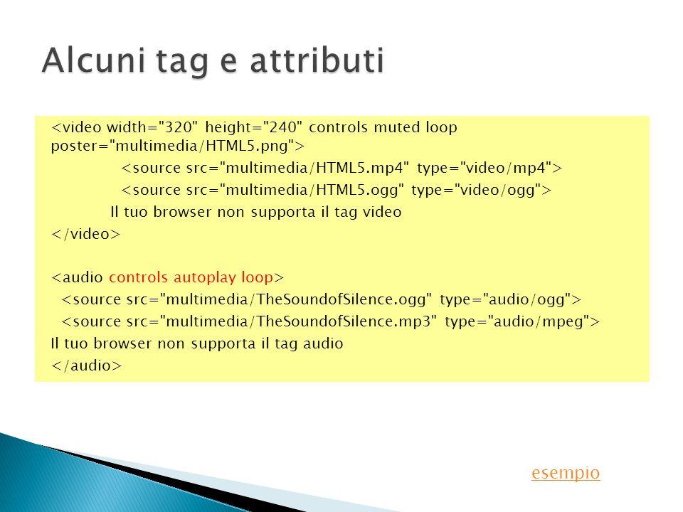 Il tuo browser non supporta il tag video Il tuo browser non supporta il tag audio esempio
