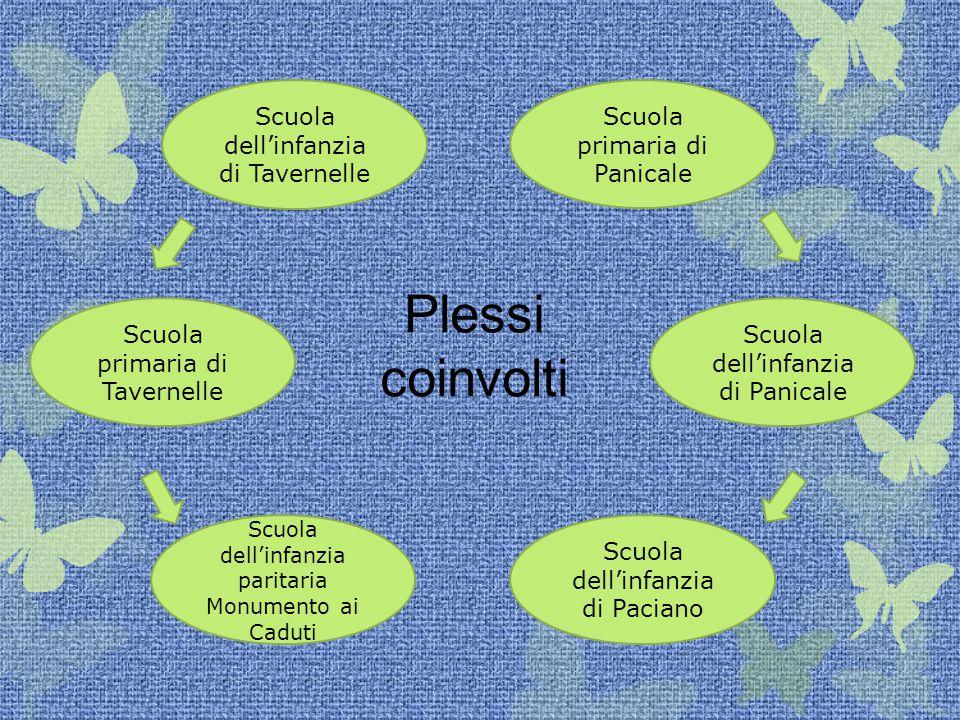 Seguendo gli insegnamenti di Draghetto abbiamo imparato a rispettare l'ambiente.