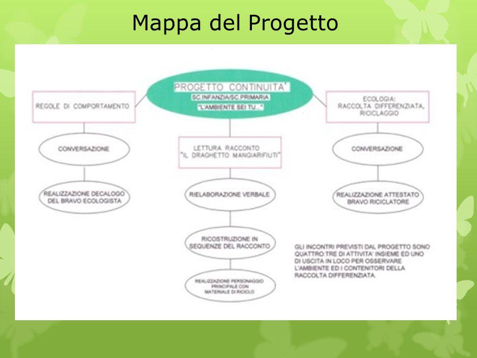 La condivisione del Progetto Continuità tra le scuole dell' Infanzia e Primaria, garantendo un percorso organico,facilita l' ingresso del bambino nel nuovo ambiente.