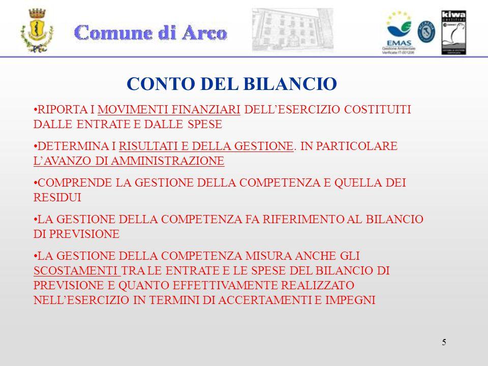 5 CONTO DEL BILANCIO RIPORTA I MOVIMENTI FINANZIARI DELL'ESERCIZIO COSTITUITI DALLE ENTRATE E DALLE SPESE DETERMINA I RISULTATI E DELLA GESTIONE.