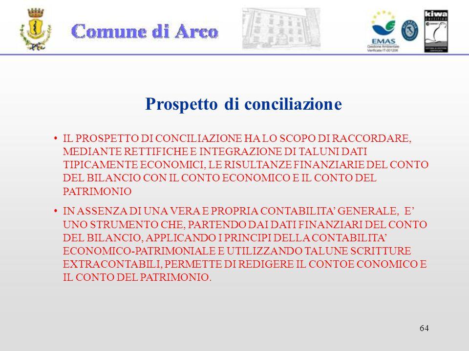 64 Prospetto di conciliazione IL PROSPETTO DI CONCILIAZIONE HA LO SCOPO DI RACCORDARE, MEDIANTE RETTIFICHE E INTEGRAZIONE DI TALUNI DATI TIPICAMENTE ECONOMICI, LE RISULTANZE FINANZIARIE DEL CONTO DEL BILANCIO CON IL CONTO ECONOMICO E IL CONTO DEL PATRIMONIO IN ASSENZA DI UNA VERA E PROPRIA CONTABILITA' GENERALE, E' UNO STRUMENTO CHE, PARTENDO DAI DATI FINANZIARI DEL CONTO DEL BILANCIO, APPLICANDO I PRINCIPI DELLA CONTABILITA' ECONOMICO-PATRIMONIALE E UTILIZZANDO TALUNE SCRITTURE EXTRACONTABILI, PERMETTE DI REDIGERE IL CONTOE CONOMICO E IL CONTO DEL PATRIMONIO.